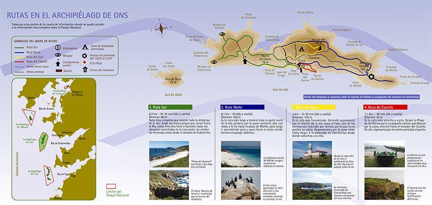 Mapa informativo sobre las rutas en el archipiélago de Ons.