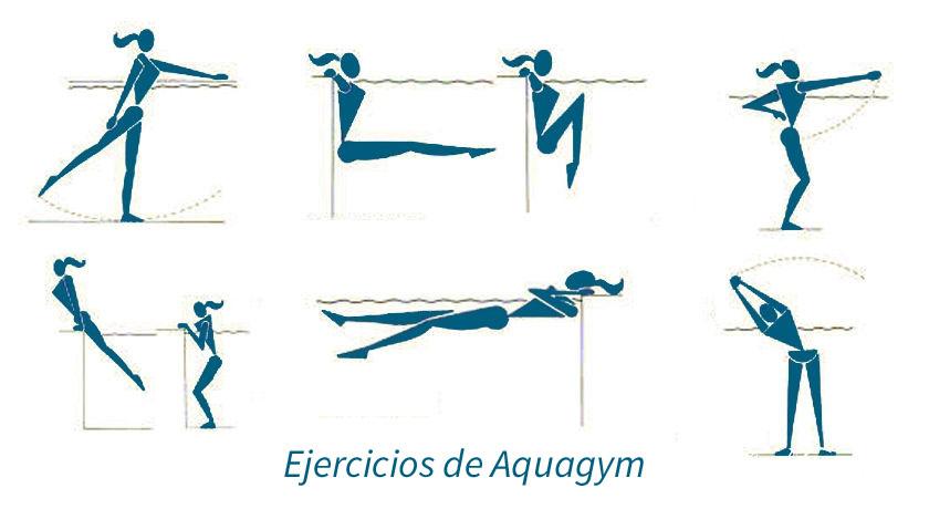 Aquagym-en-Galicia
